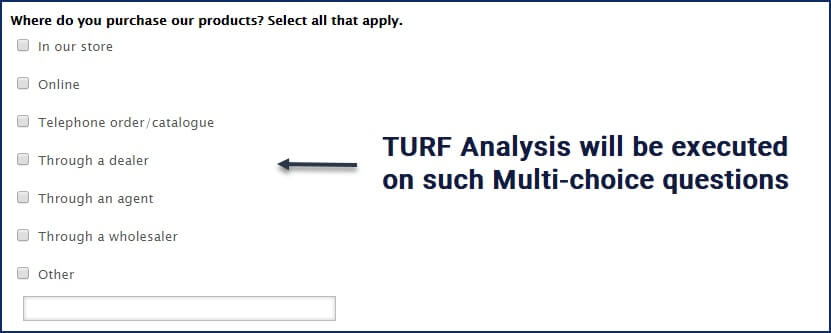 Turf Analysis on MCQs